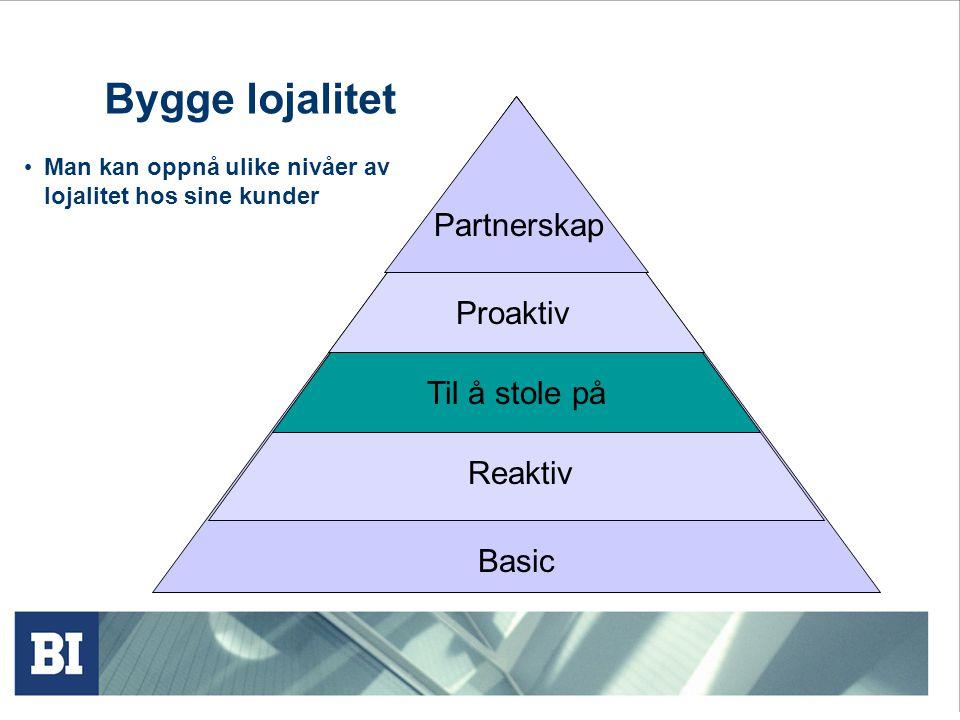 Bygge lojalitet Partnerskap Proaktiv Til å stole på Reaktiv Basic