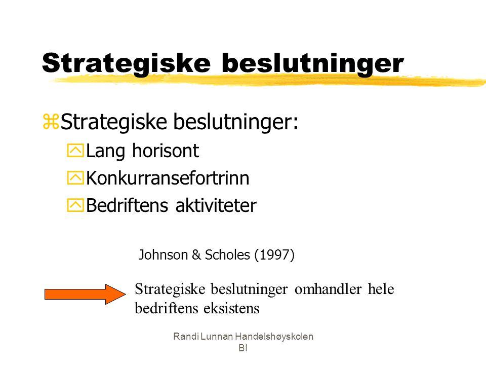 Strategiske beslutninger