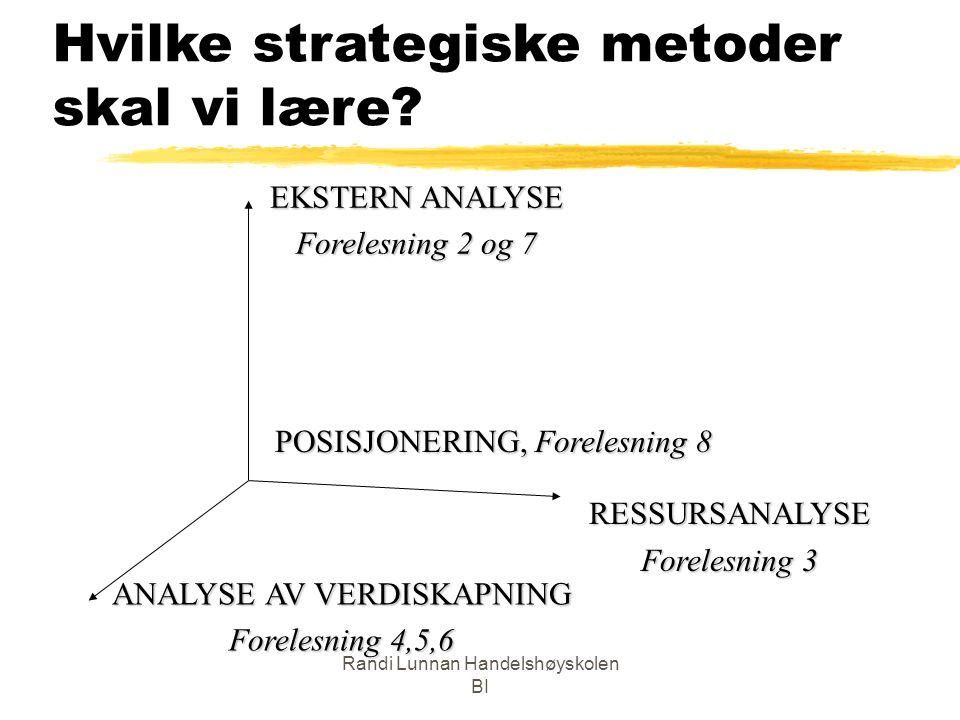 Hvilke strategiske metoder skal vi lære