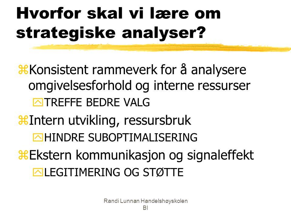 Hvorfor skal vi lære om strategiske analyser