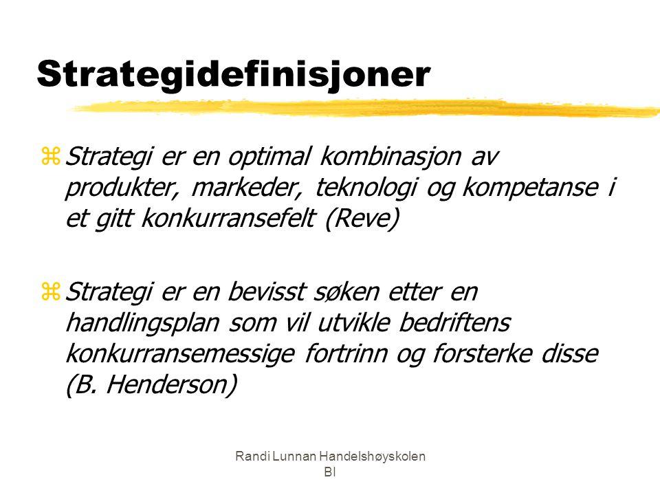 Strategidefinisjoner