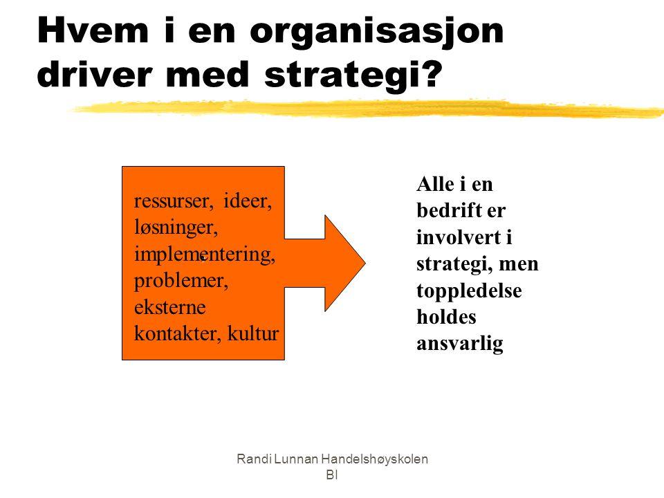 Hvem i en organisasjon driver med strategi