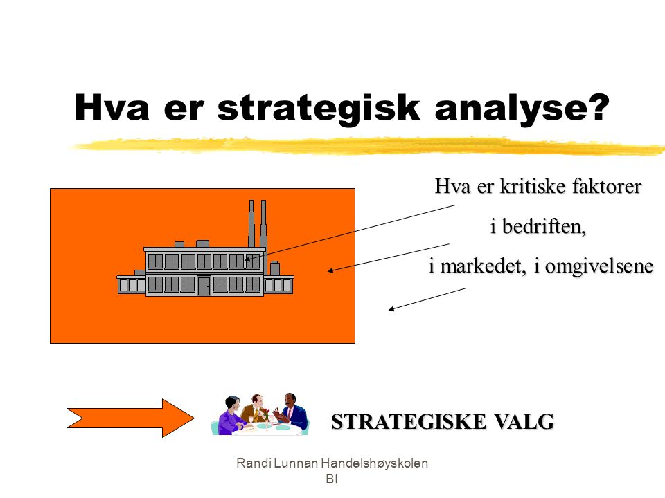 Hva er strategisk analyse