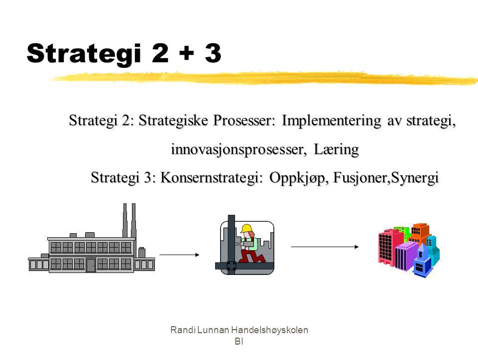 Strategi 2 + 3 Strategi 2: Strategiske Prosesser: Implementering av strategi, innovasjonsprosesser, Læring.