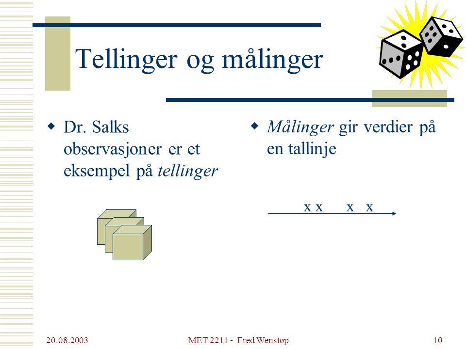 Tellinger og målinger Dr. Salks observasjoner er et eksempel på tellinger. Målinger gir verdier på en tallinje.