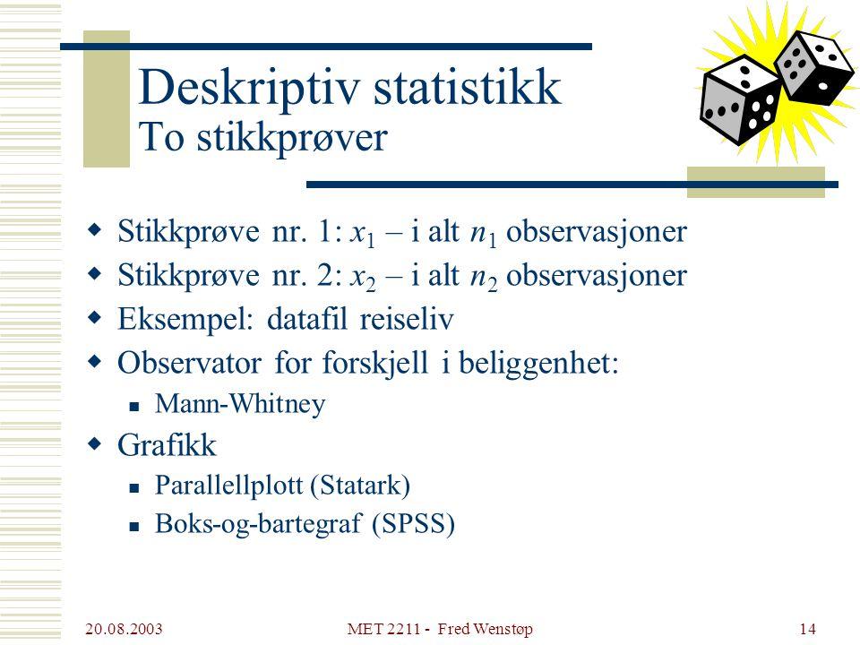 Deskriptiv statistikk To stikkprøver