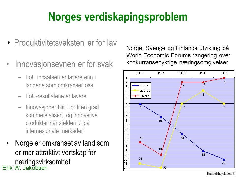 Norges verdiskapingsproblem