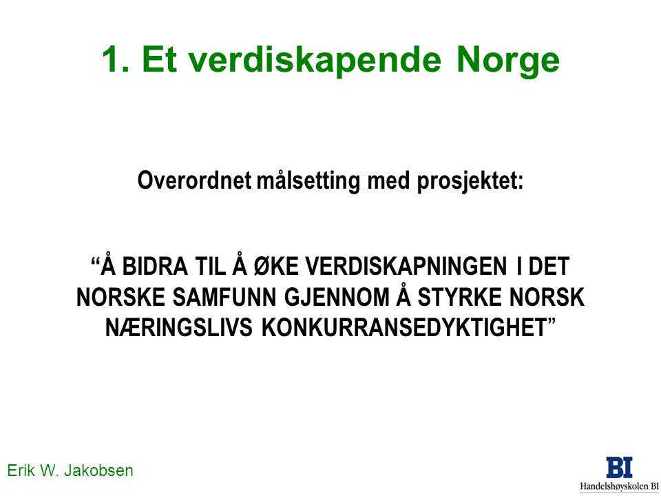 1. Et verdiskapende Norge