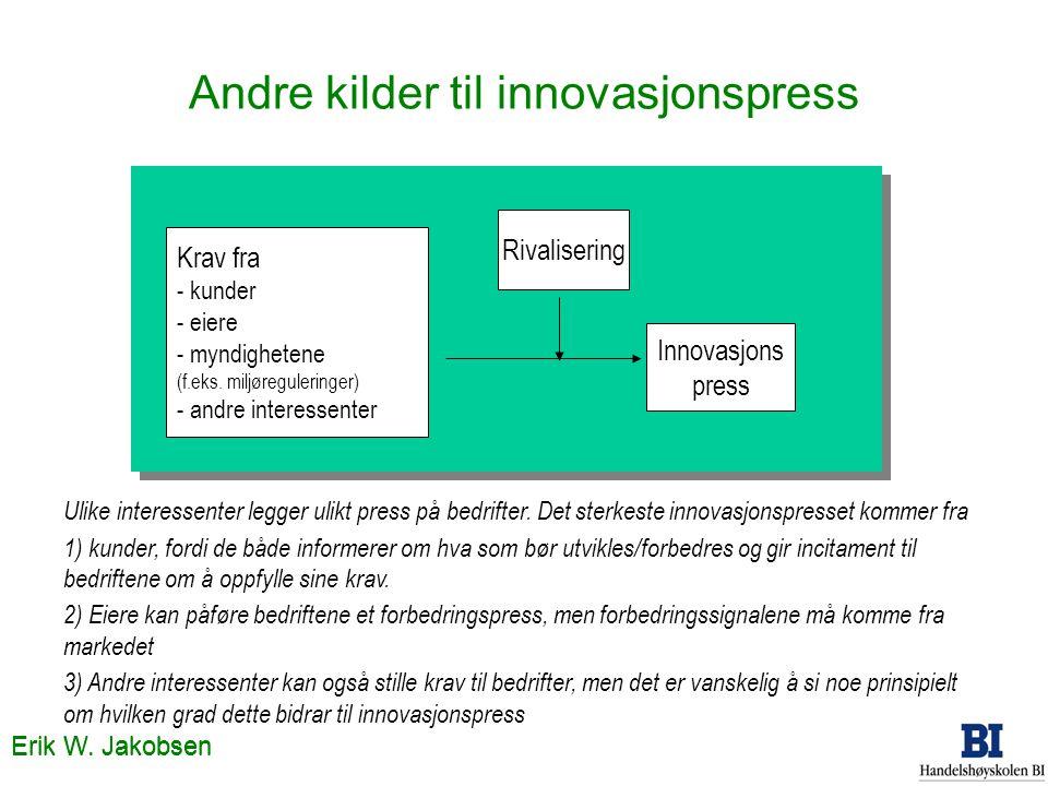 Andre kilder til innovasjonspress