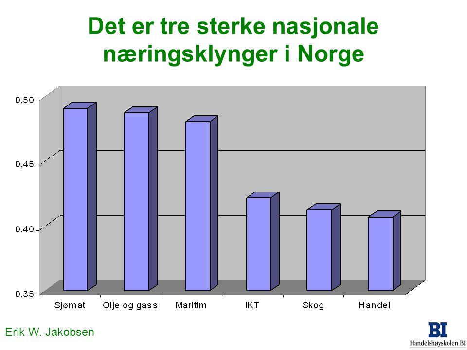 Det er tre sterke nasjonale næringsklynger i Norge