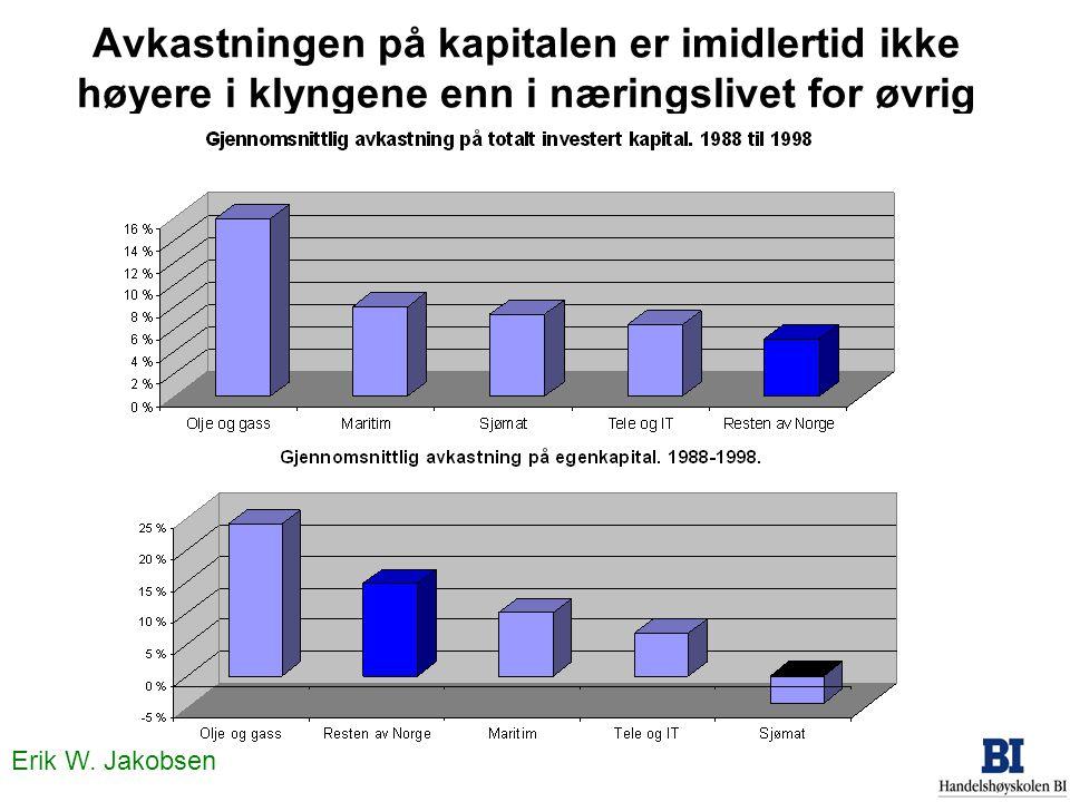 Avkastningen på kapitalen er imidlertid ikke høyere i klyngene enn i næringslivet for øvrig