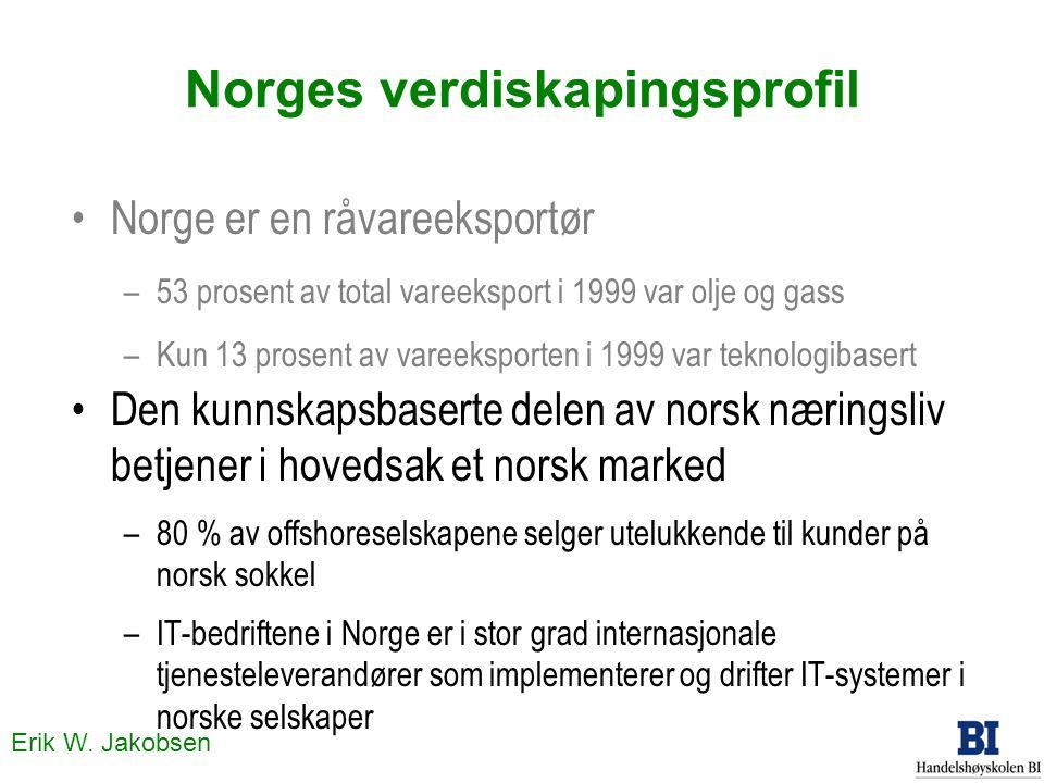 Norges verdiskapingsprofil
