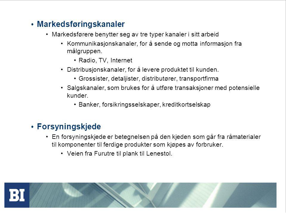 Markedsføringskanaler
