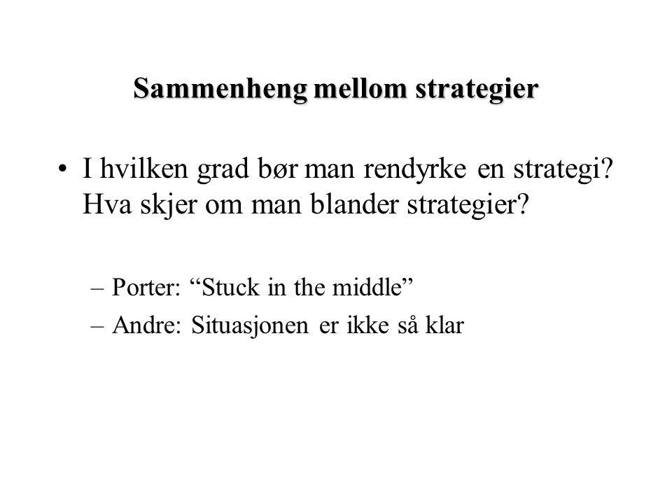 Sammenheng mellom strategier