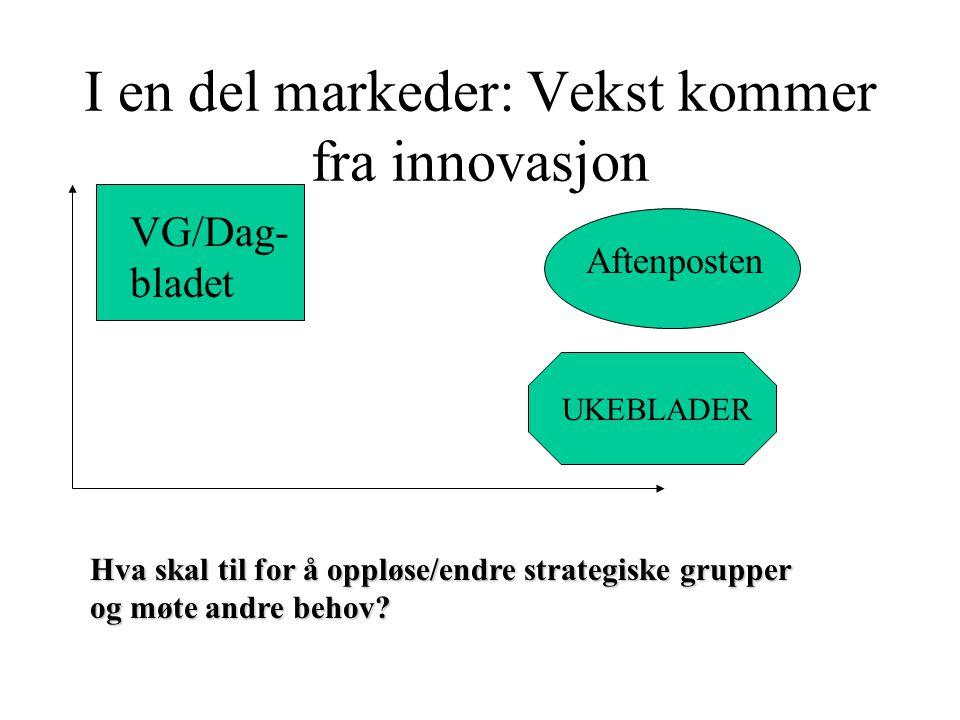 I en del markeder: Vekst kommer fra innovasjon