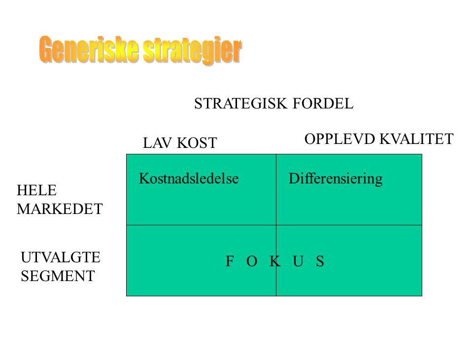 Generiske strategier STRATEGISK FORDEL OPPLEVD KVALITET LAV KOST