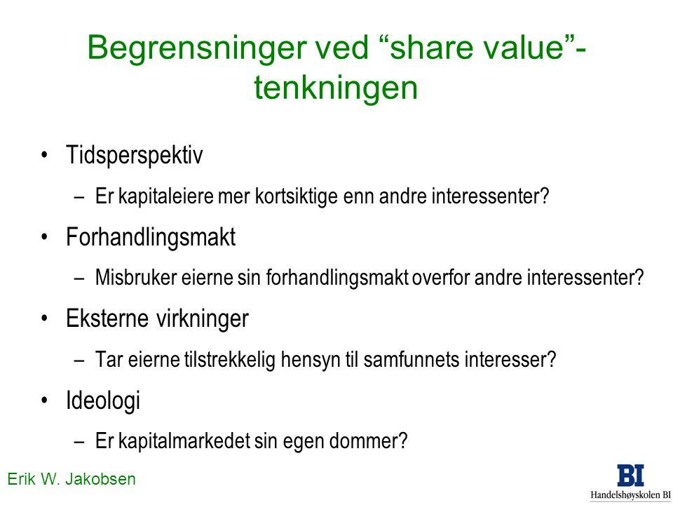 Begrensninger ved share value -tenkningen