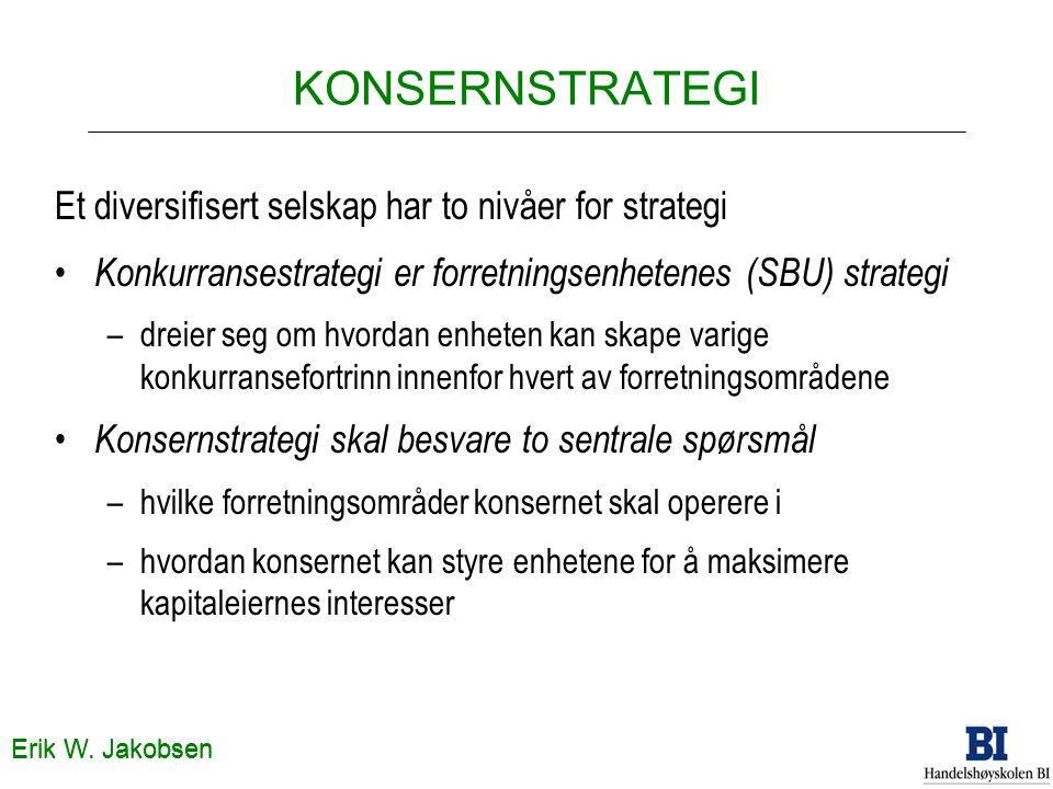 KONSERNSTRATEGI Et diversifisert selskap har to nivåer for strategi