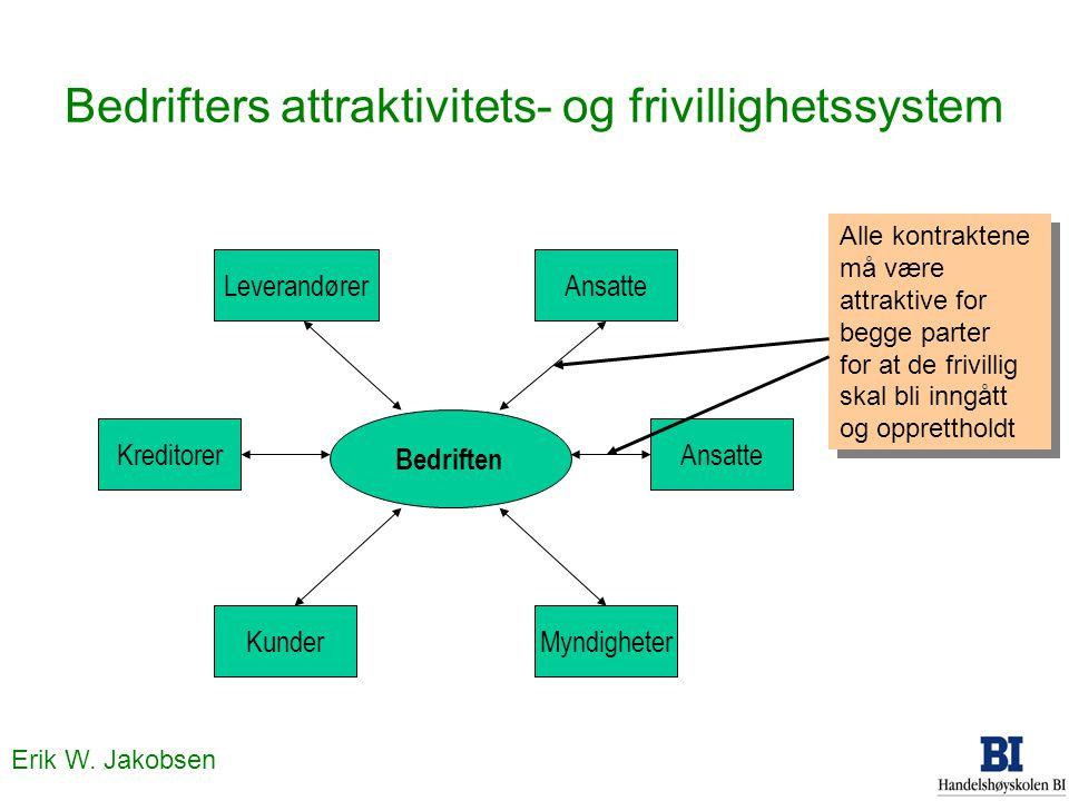 Bedrifters attraktivitets- og frivillighetssystem