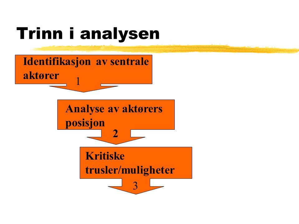 Trinn i analysen Identifikasjon av sentrale aktører 1