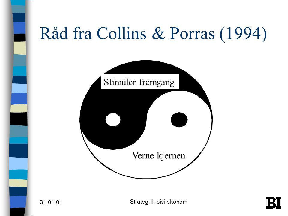 Råd fra Collins & Porras (1994)