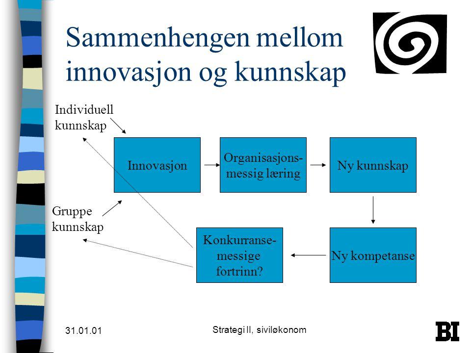 Sammenhengen mellom innovasjon og kunnskap