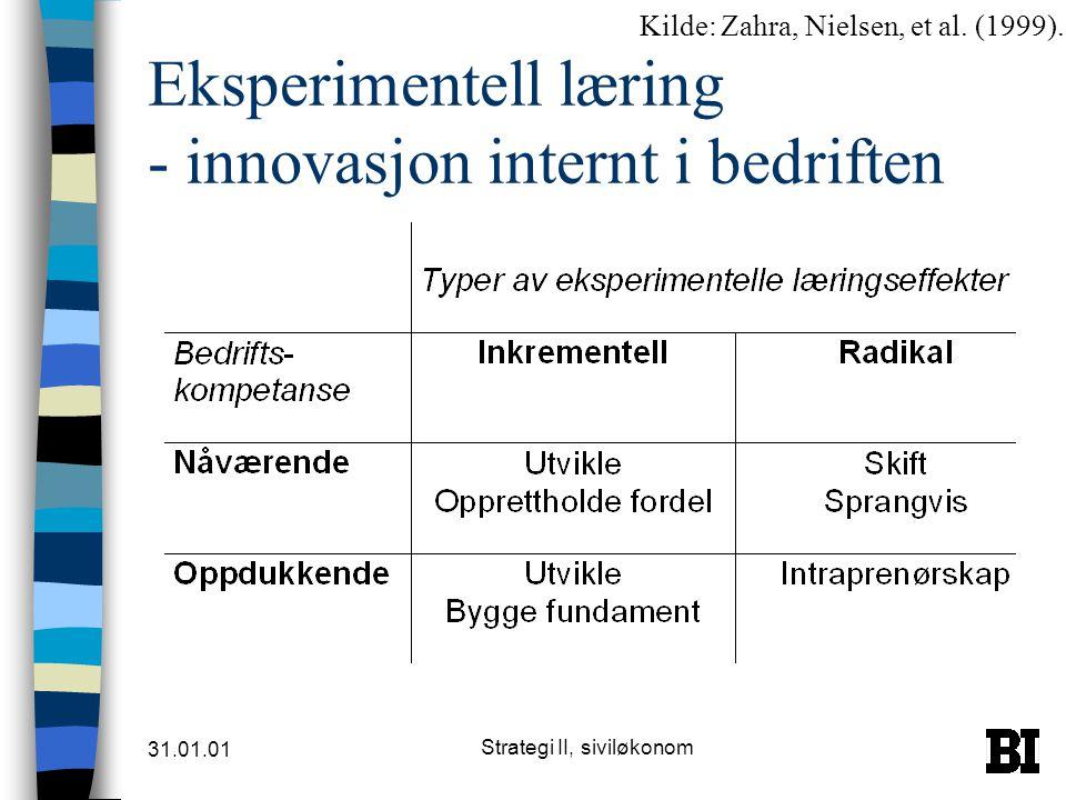 Eksperimentell læring - innovasjon internt i bedriften