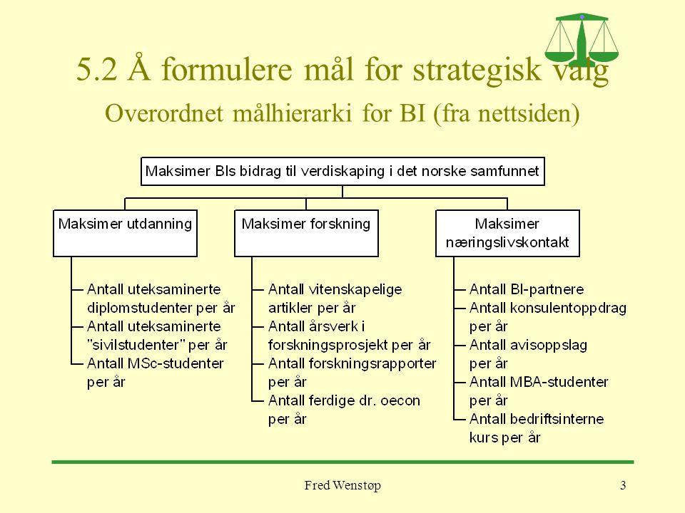 5.2 Å formulere mål for strategisk valg Overordnet målhierarki for BI (fra nettsiden)