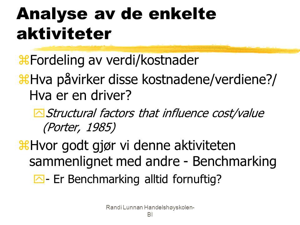 Analyse av de enkelte aktiviteter