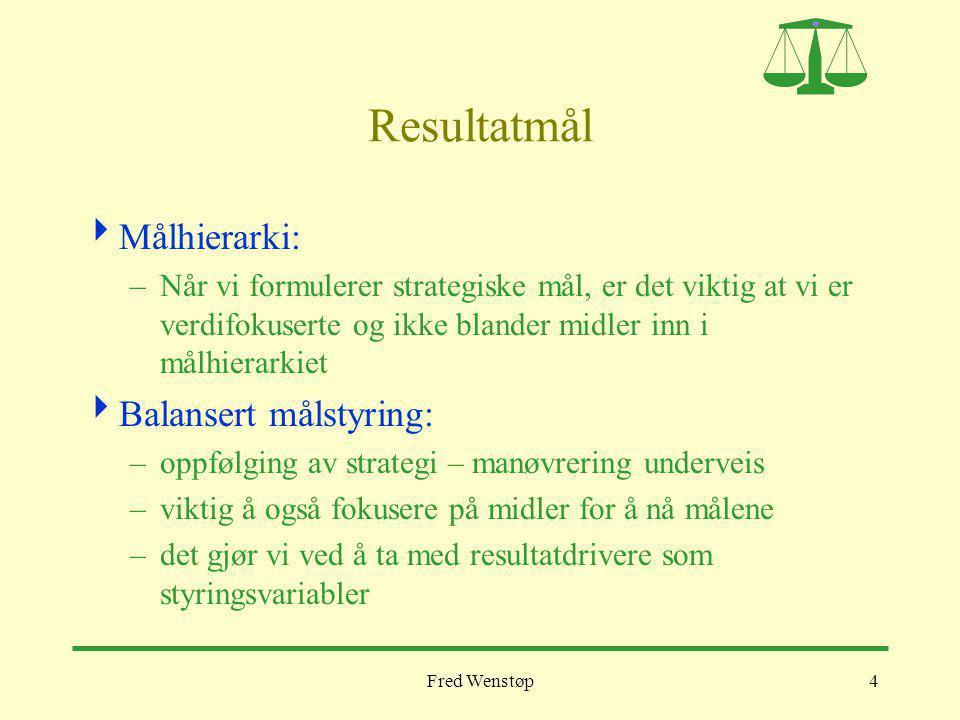 Resultatmål Målhierarki: Balansert målstyring: