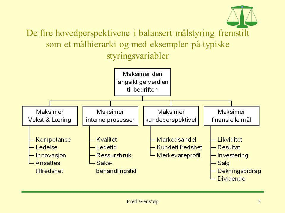 De fire hovedperspektivene i balansert målstyring fremstilt som et målhierarki og med eksempler på typiske styringsvariabler