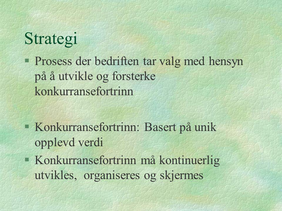 Strategi Prosess der bedriften tar valg med hensyn på å utvikle og forsterke konkurransefortrinn. Konkurransefortrinn: Basert på unik opplevd verdi.