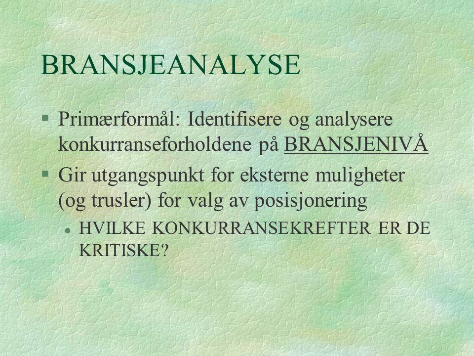 BRANSJEANALYSE Primærformål: Identifisere og analysere konkurranseforholdene på BRANSJENIVÅ.
