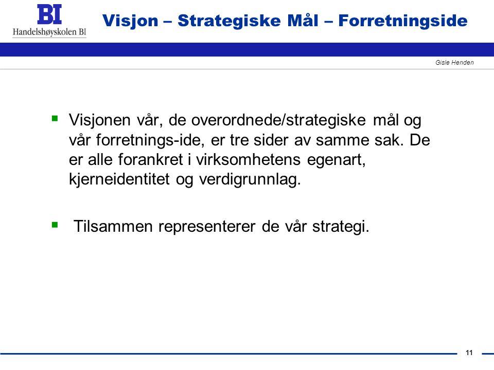 Visjon – Strategiske Mål – Forretningside
