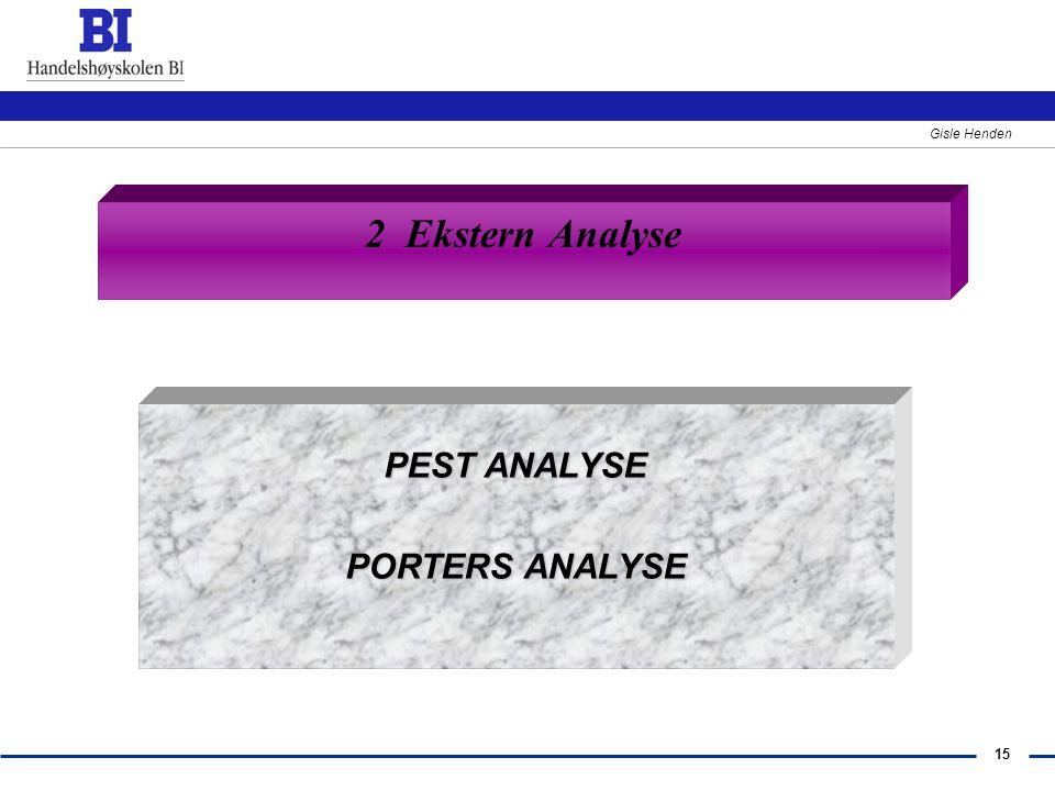 2 Ekstern Analyse PEST ANALYSE PORTERS ANALYSE