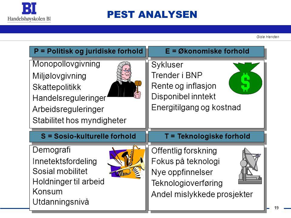PEST ANALYSEN Monopollovgivning Miljølovgivning Skattepolitikk