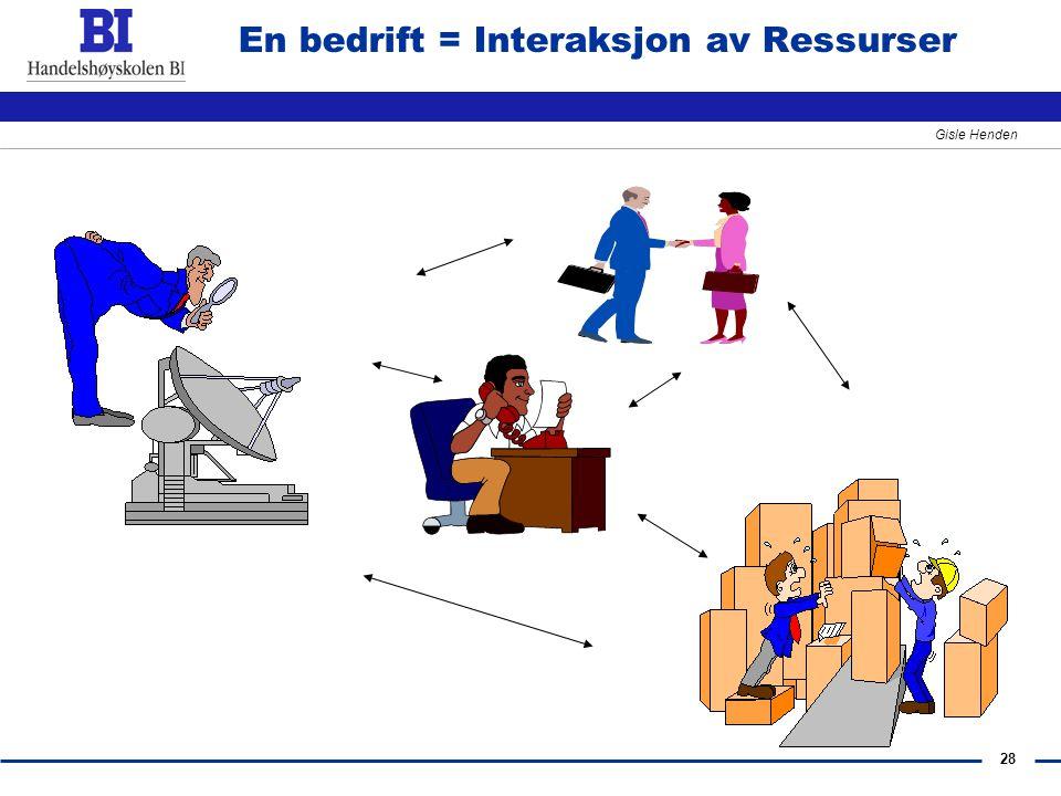 En bedrift = Interaksjon av Ressurser