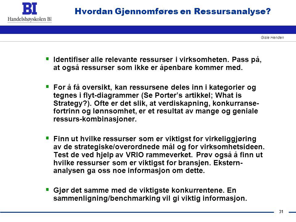 Hvordan Gjennomføres en Ressursanalyse