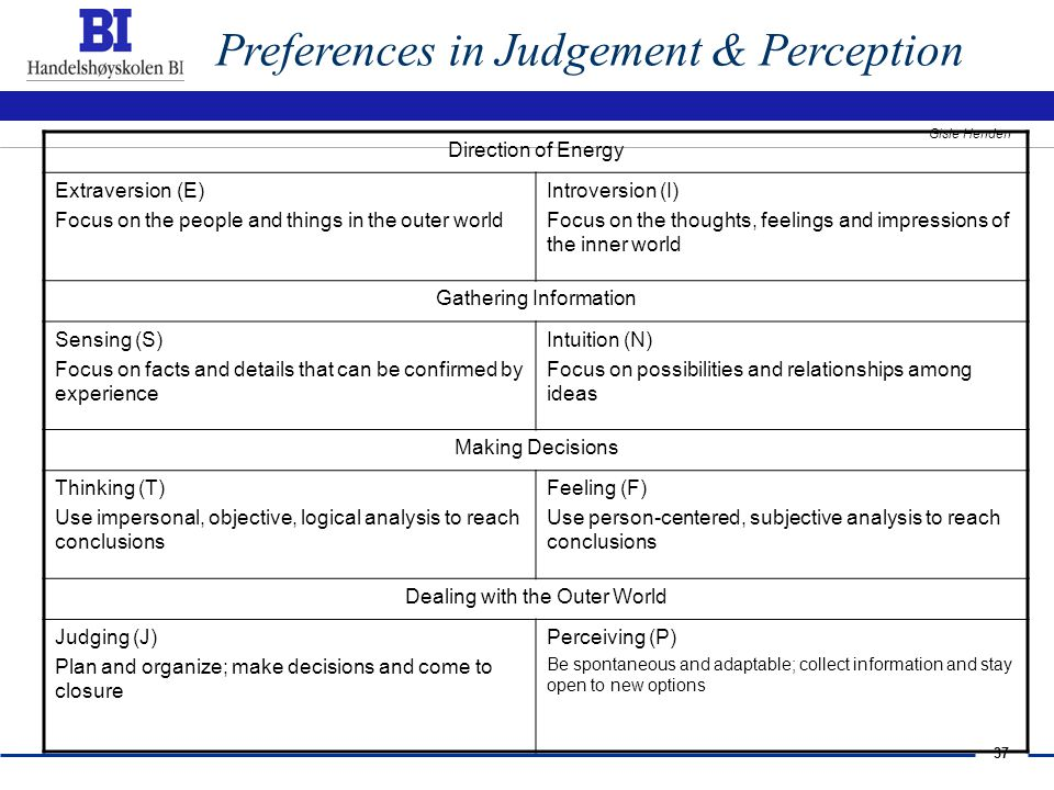 Preferences in Judgement & Perception