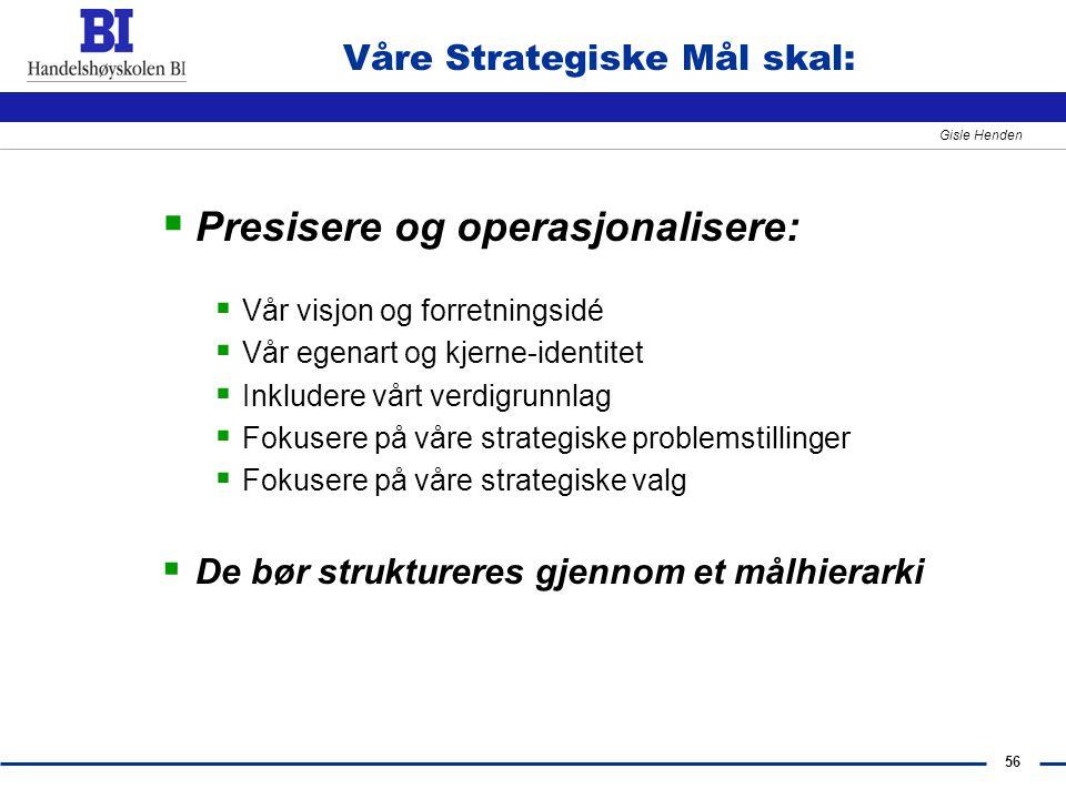 Våre Strategiske Mål skal: