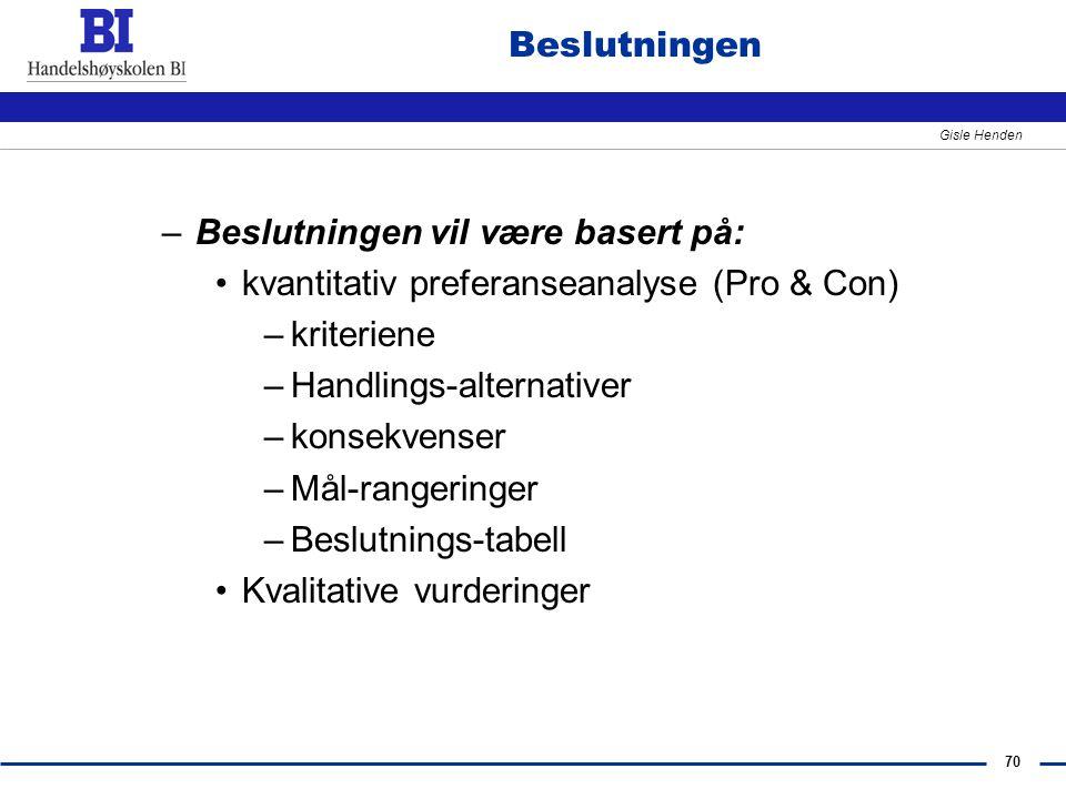 Beslutningen Beslutningen vil være basert på: kvantitativ preferanseanalyse (Pro & Con) kriteriene.