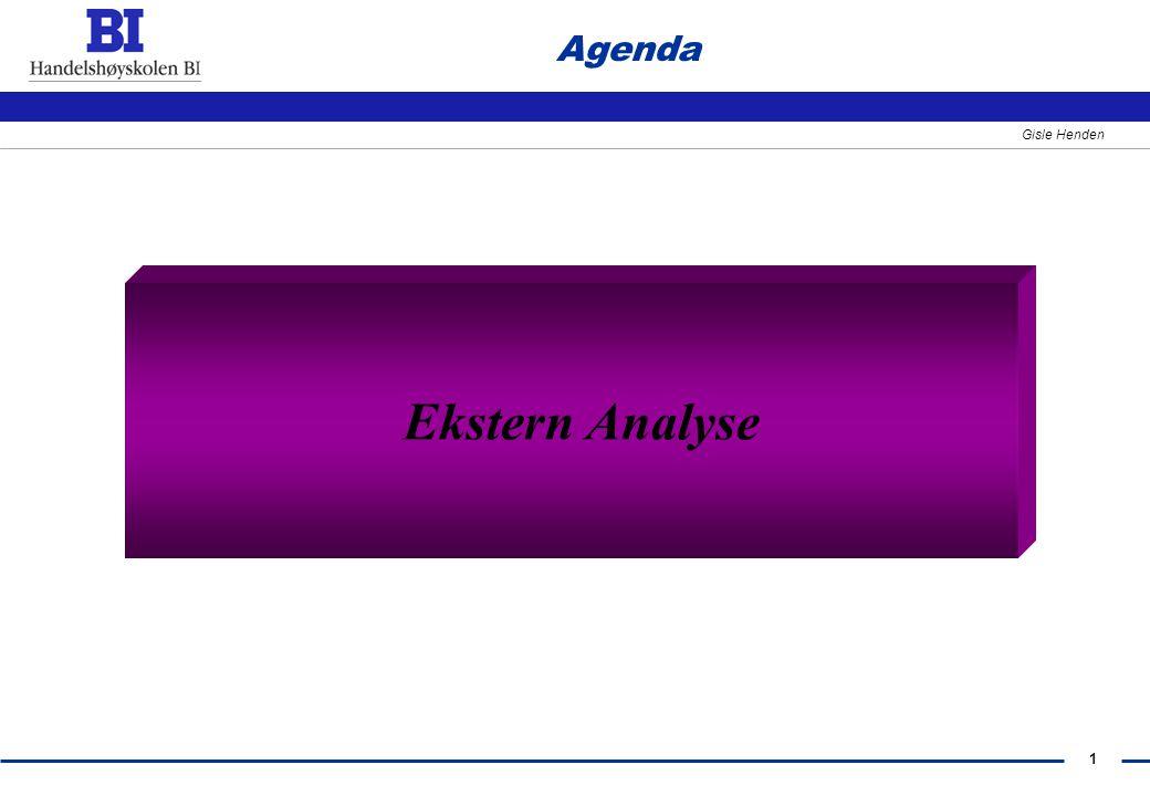 Agenda Ekstern Analyse