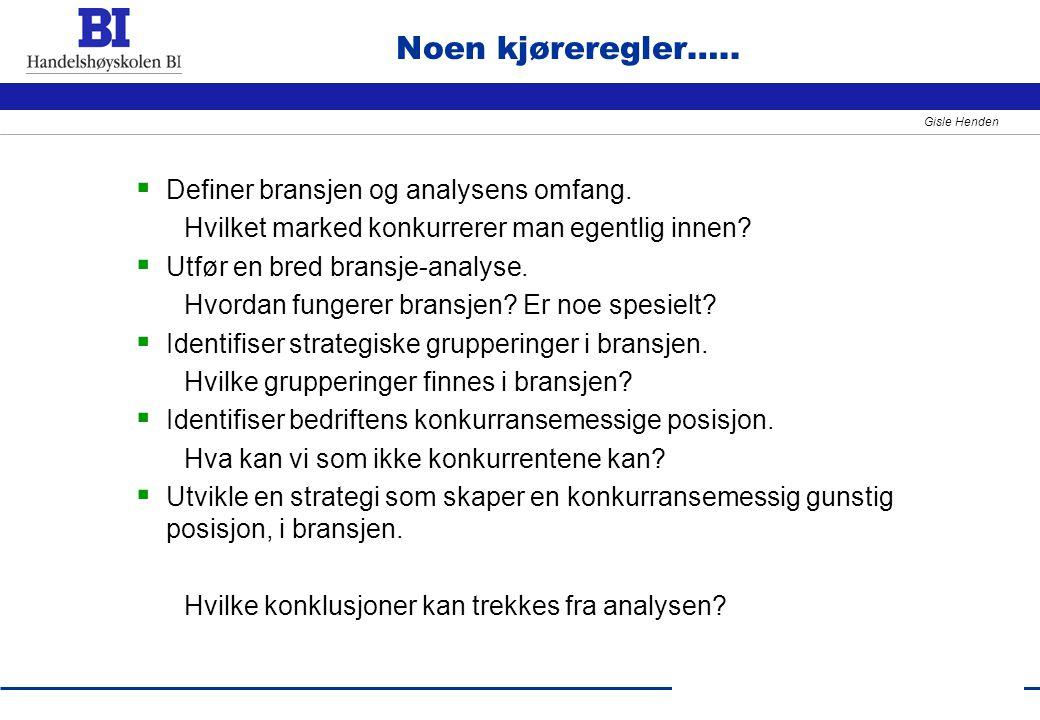 Noen kjøreregler….. Definer bransjen og analysens omfang.