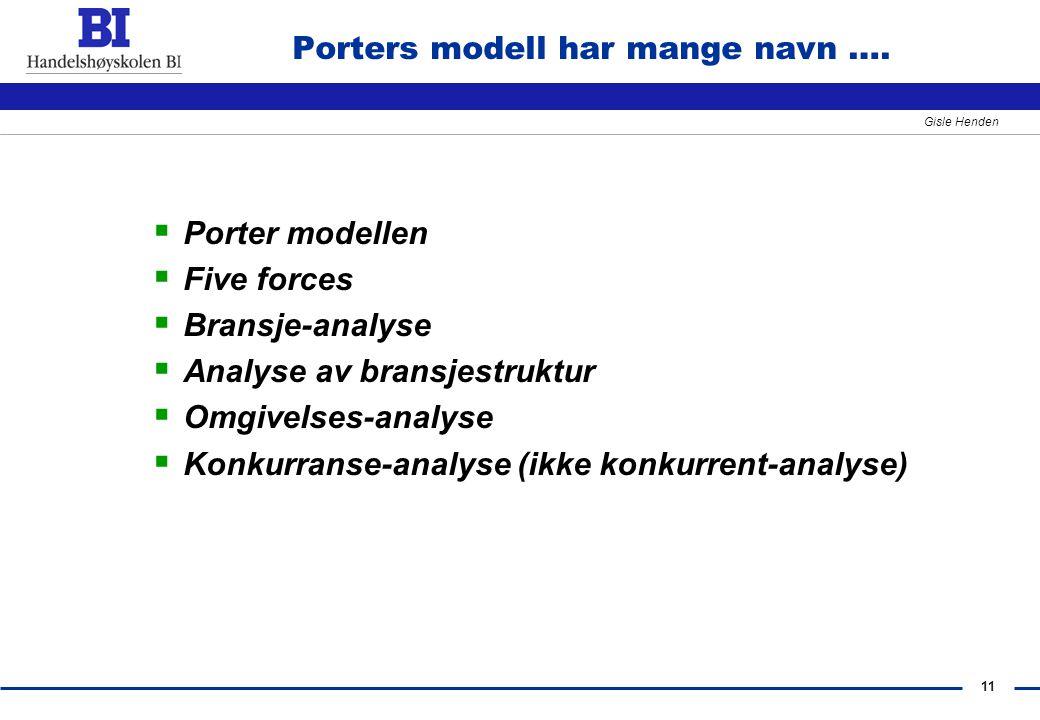 Porters modell har mange navn ….