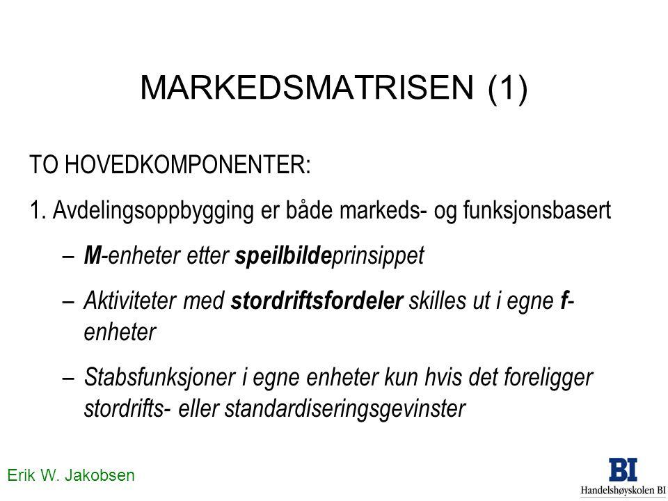 MARKEDSMATRISEN (1) TO HOVEDKOMPONENTER: