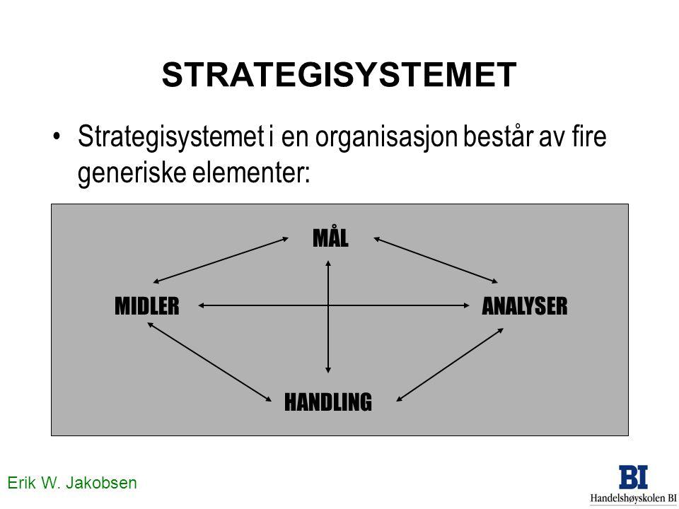 STRATEGISYSTEMET Strategisystemet i en organisasjon består av fire generiske elementer: MÅL. MIDLER.