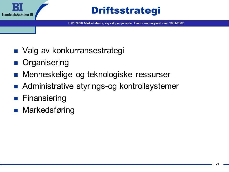 Driftsstrategi Valg av konkurransestrategi Organisering
