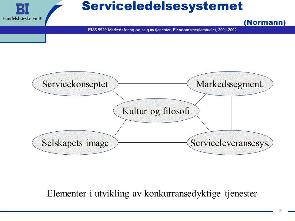 Serviceledelsesystemet (Normann)