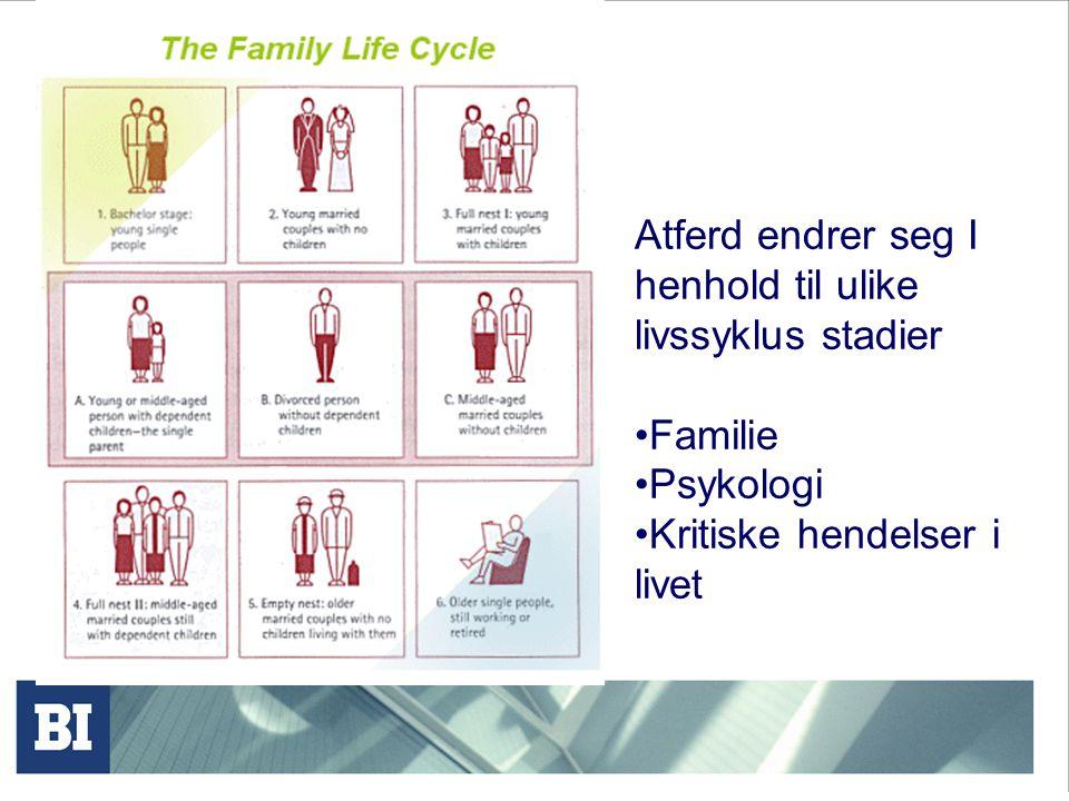Atferd endrer seg I henhold til ulike livssyklus stadier