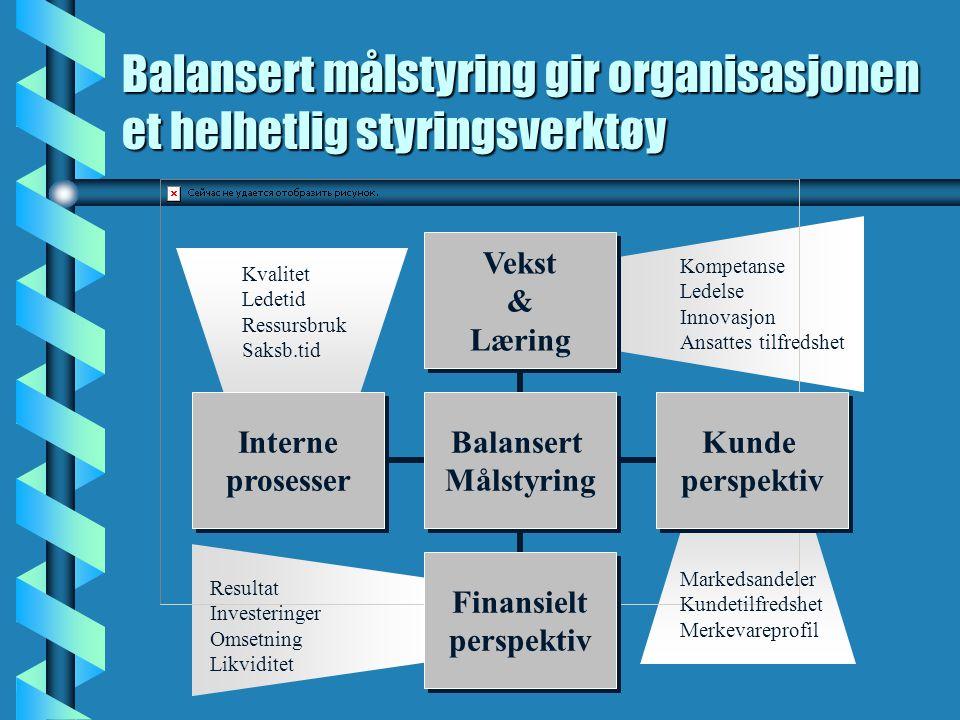 Balansert målstyring gir organisasjonen et helhetlig styringsverktøy